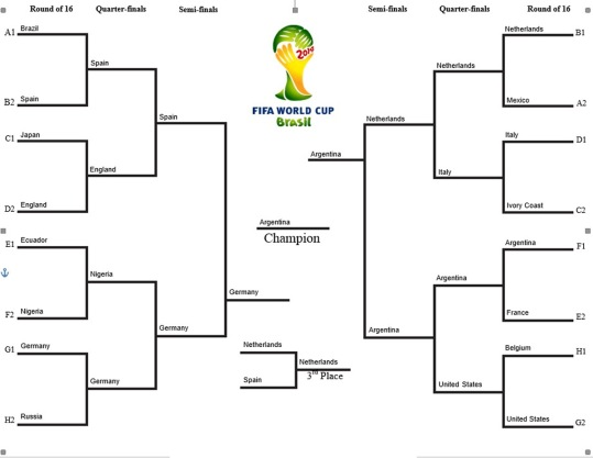 world-cup-format