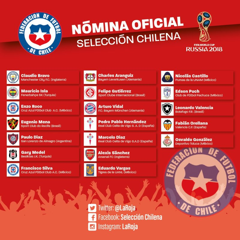 chile nt